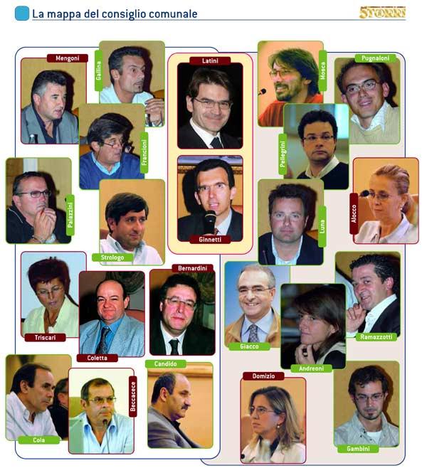 Consiglio comunale di osimo for Gruppi politici